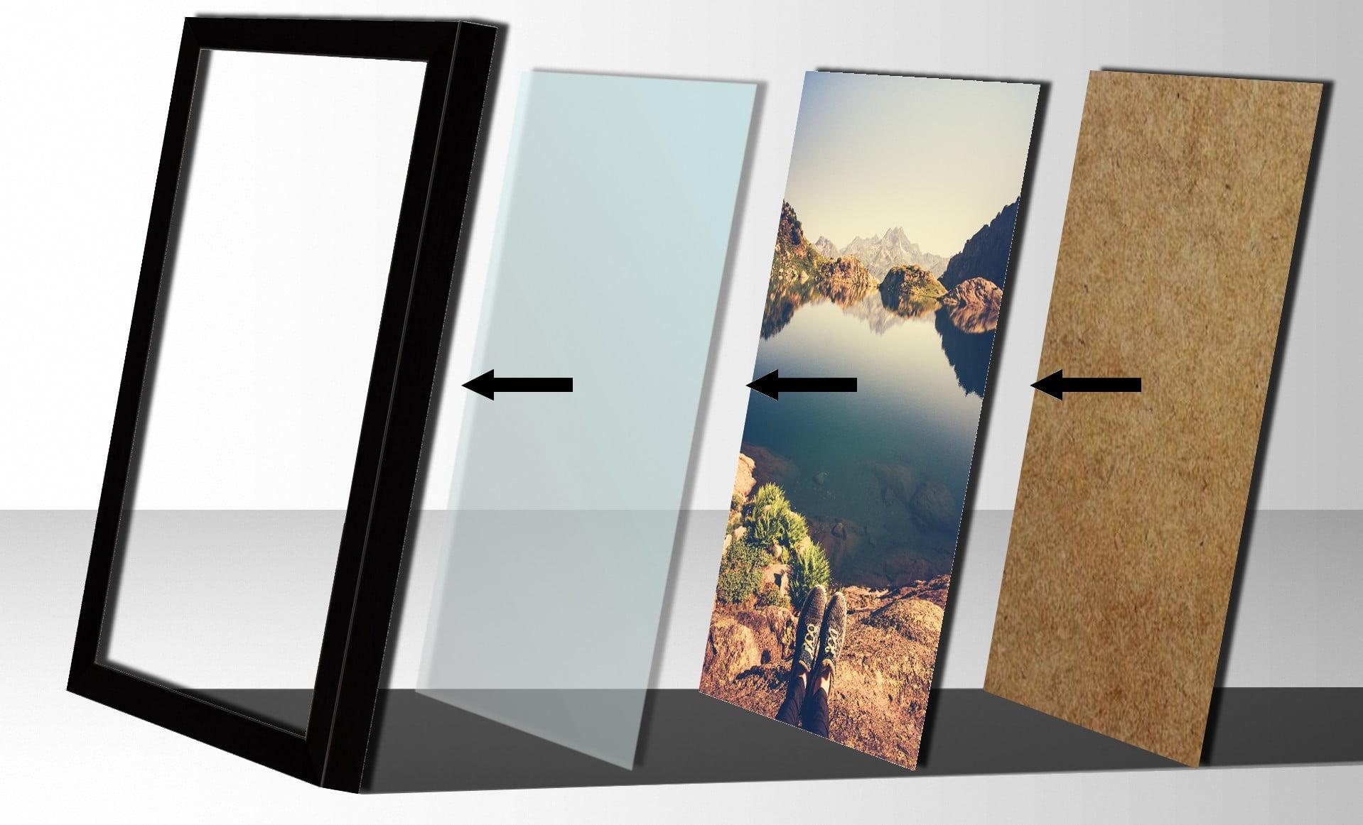 Rahmenaufbau - Wie sind Bilderrahmen eigentlich aufgebaut?